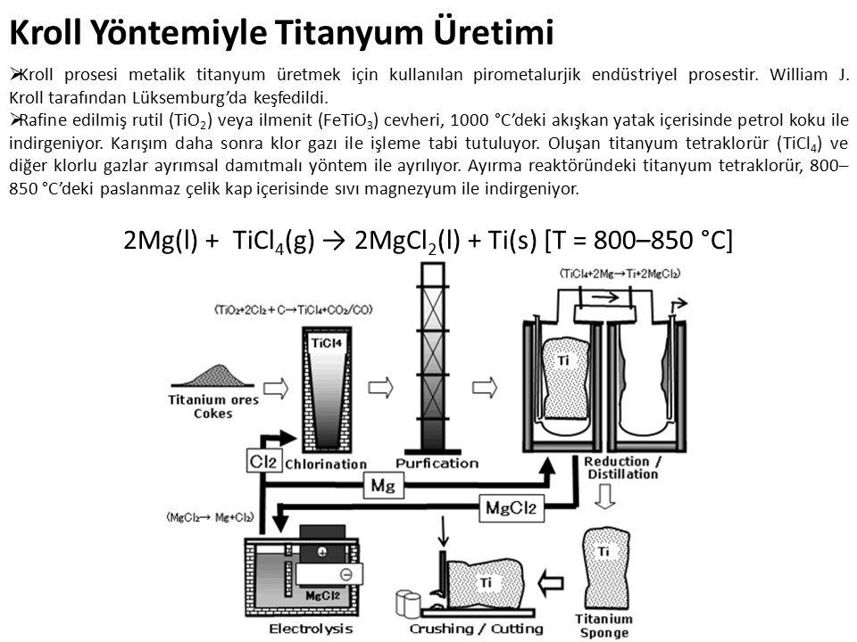 2Mg(l) + TiCl4(g) → 2MgCl2(l) + Ti(s) [T = 800–850 °C]